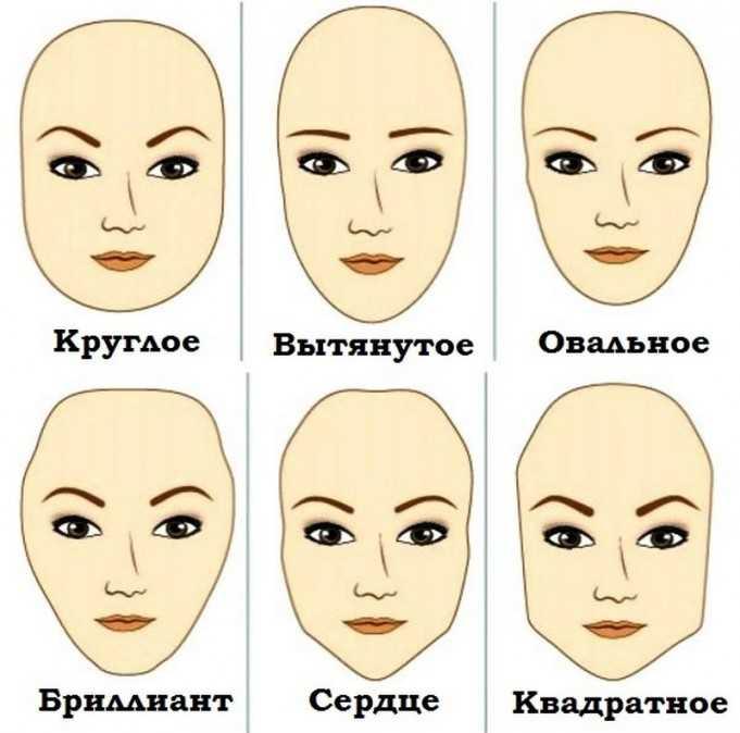 брови меняют лицо